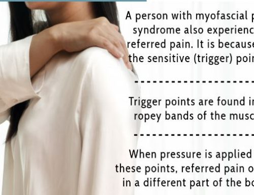 Myofascial Pain Syndrome – Infographic