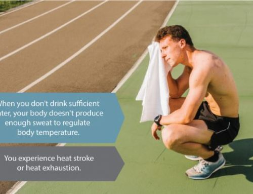 How does it affect your performance! (DEHYDRATION)
